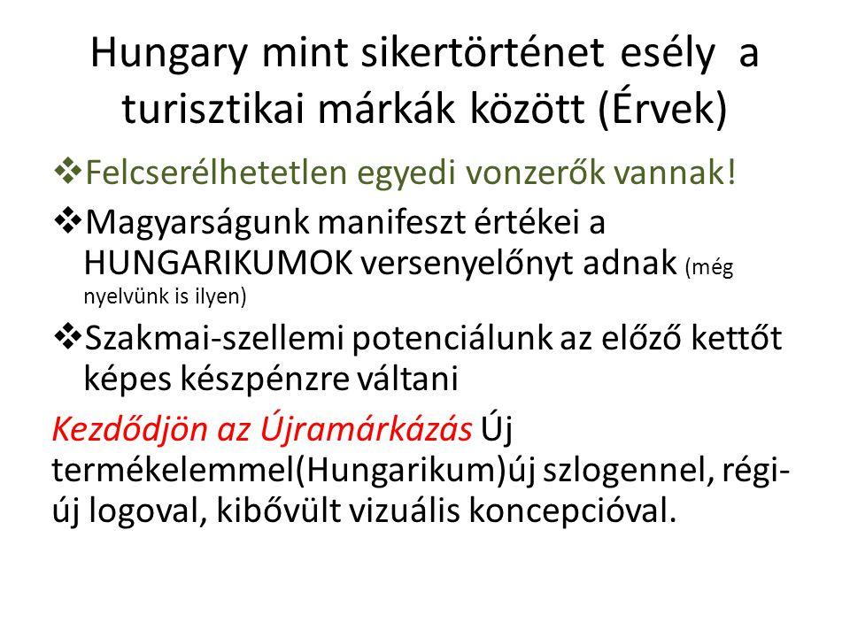 Hungary mint sikertörténet esély a turisztikai márkák között (Érvek)  Felcserélhetetlen egyedi vonzerők vannak.