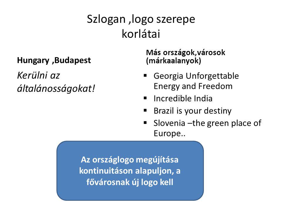 Szlogan,logo szerepe korlátai Hungary,Budapest Kerülni az általánosságokat.