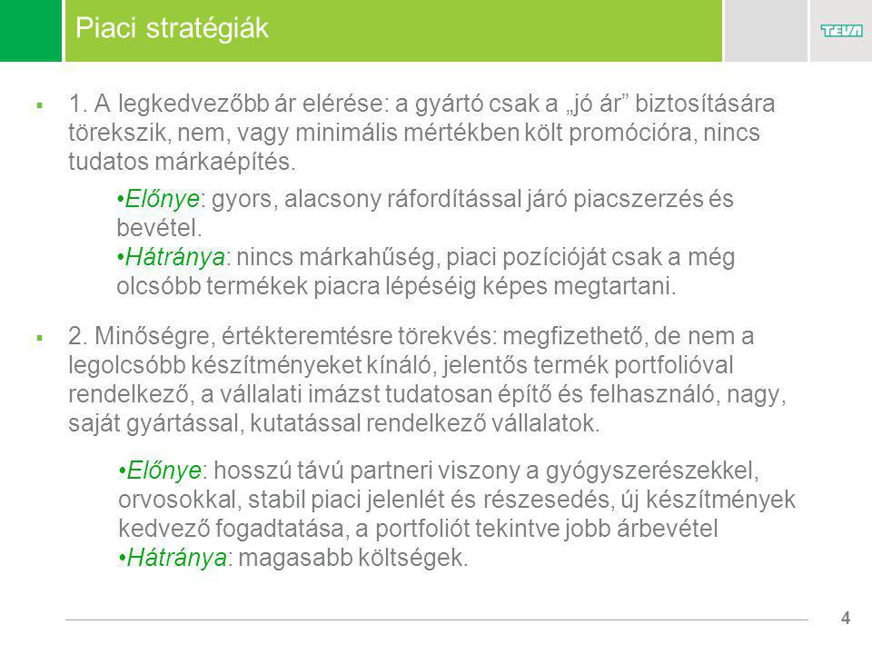 4 Piaci stratégiák  1.