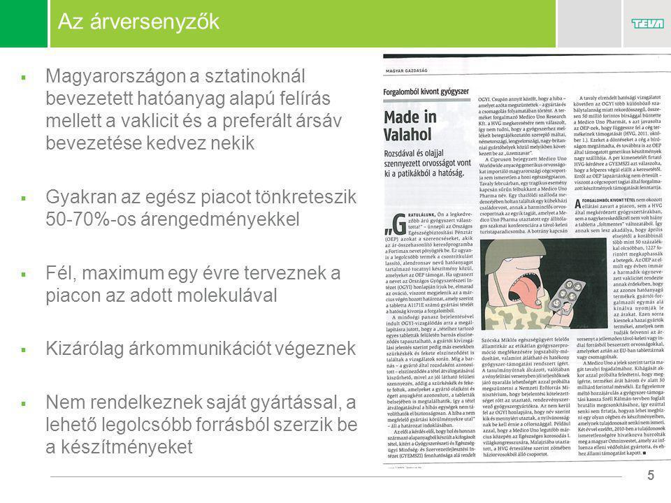 5 Az árversenyzők  Magyarországon a sztatinoknál bevezetett hatóanyag alapú felírás mellett a vaklicit és a preferált ársáv bevezetése kedvez nekik  Gyakran az egész piacot tönkreteszik 50-70%-os árengedményekkel  Fél, maximum egy évre terveznek a piacon az adott molekulával  Kizárólag árkommunikációt végeznek  Nem rendelkeznek saját gyártással, a lehető legolcsóbb forrásból szerzik be a készítményeket