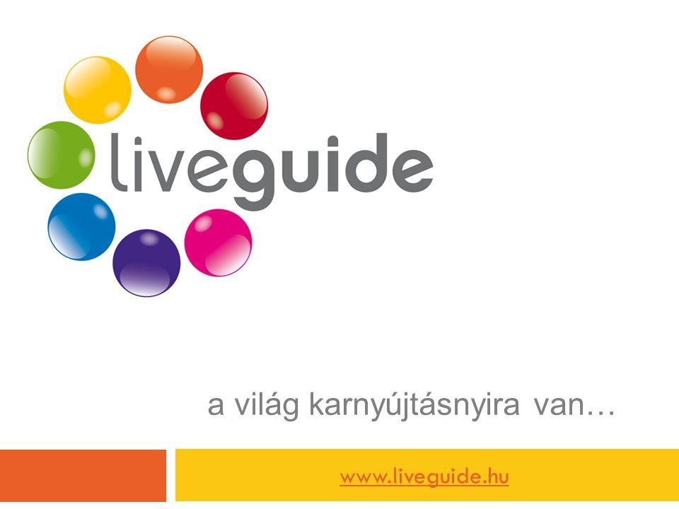 Velencei-tó kártya - Live Guide www.liveguide.hu