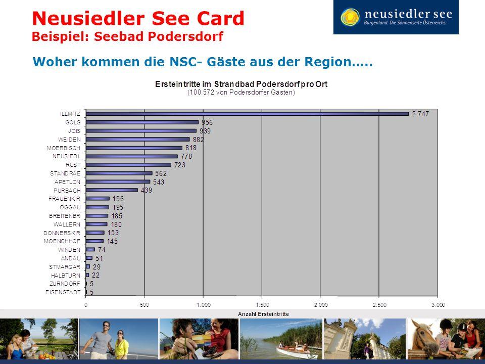 Neusiedler See Card Beispiel: Seebad Podersdorf Woher kommen die NSC- Gäste aus der Region…..
