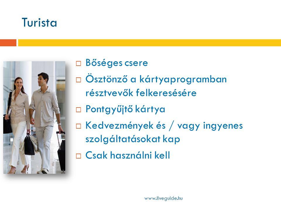 Turista www.liveguide.hu  Bőséges csere  Ösztönző a kártyaprogramban résztvevők felkeresésére  Pontgyűjtő kártya  Kedvezmények és / vagy ingyenes szolgáltatásokat kap  Csak használni kell