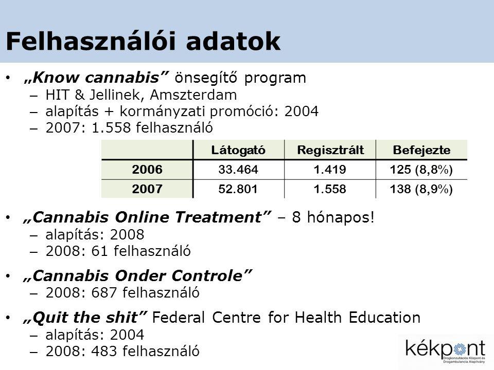 """Felhasználói adatok • """"Know cannabis önsegítő program – HIT & Jellinek, Amszterdam – alapítás + kormányzati promóció: 2004 – 2007: 1.558 felhasználó • """"Cannabis Online Treatment – 8 hónapos."""