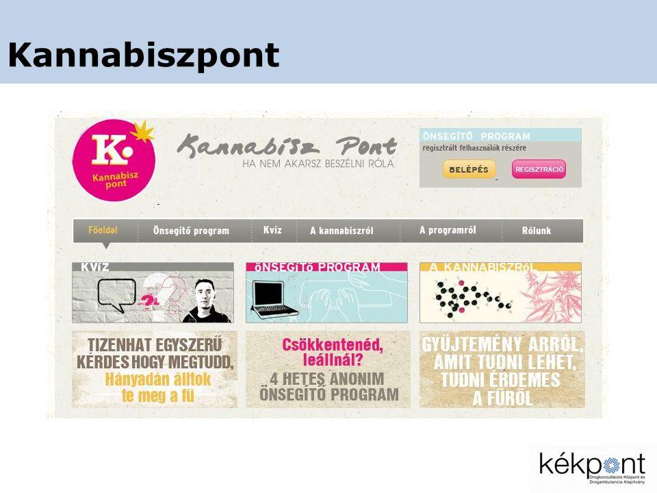 Kannabiszpont - Regisztrált felhasználók száma