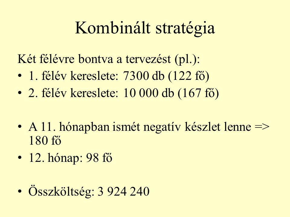 Kombinált stratégia Két félévre bontva a tervezést (pl.): • 1. félév kereslete: 7300 db (122 fő) • 2. félév kereslete: 10 000 db (167 fő) • A 11. hóna