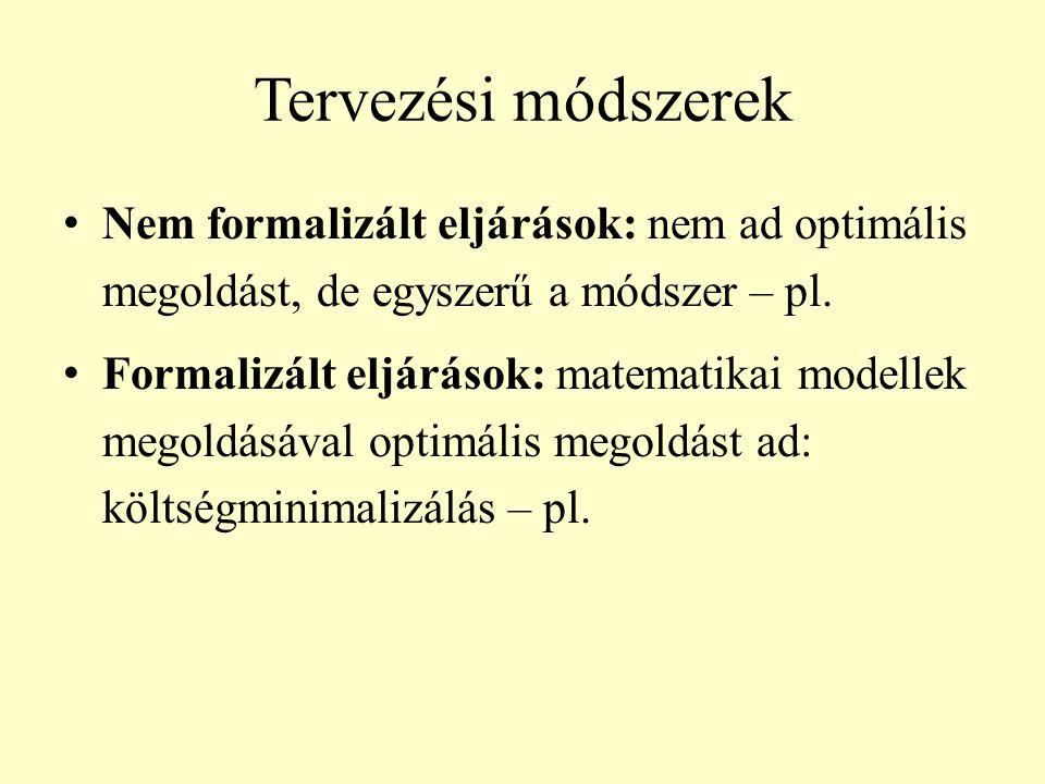 Tervezési módszerek • Nem formalizált eljárások: nem ad optimális megoldást, de egyszerű a módszer – pl. • Formalizált eljárások: matematikai modellek