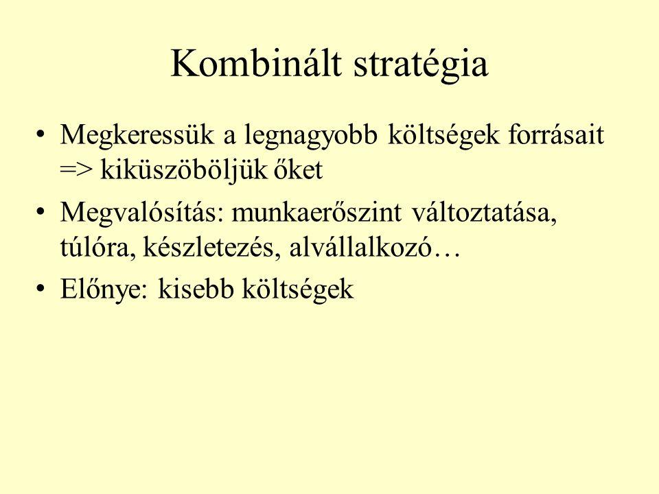 Kombinált stratégia • Megkeressük a legnagyobb költségek forrásait => kiküszöböljük őket • Megvalósítás: munkaerőszint változtatása, túlóra, készletez