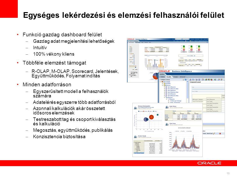 15 Egységes lekérdezési és elemzési felhasználói felület • Funkció gazdag dashboard felület – Gazdag adat megjelenítési lehetőségek – Intuitív – 100%
