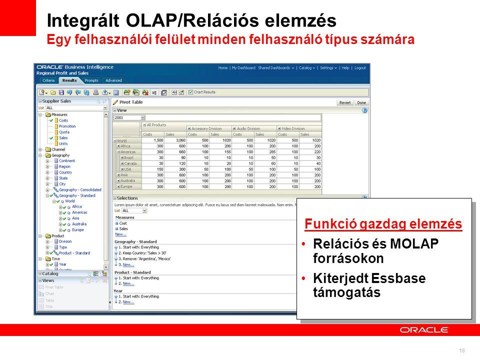 16 Funkció gazdag elemzés •Relációs és MOLAP forrásokon •Kiterjedt Essbase támogatás Funkció gazdag elemzés •Relációs és MOLAP forrásokon •Kiterjedt E