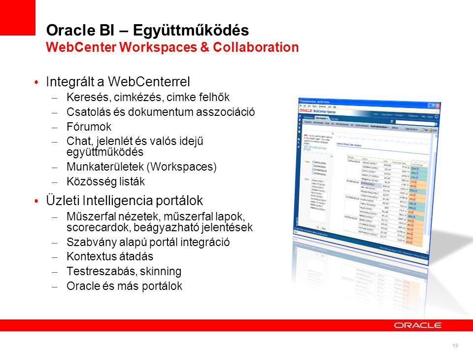 19 Oracle BI – Együttműködés WebCenter Workspaces & Collaboration • Integrált a WebCenterrel – Keresés, cimkézés, cimke felhők – Csatolás és dokumentu
