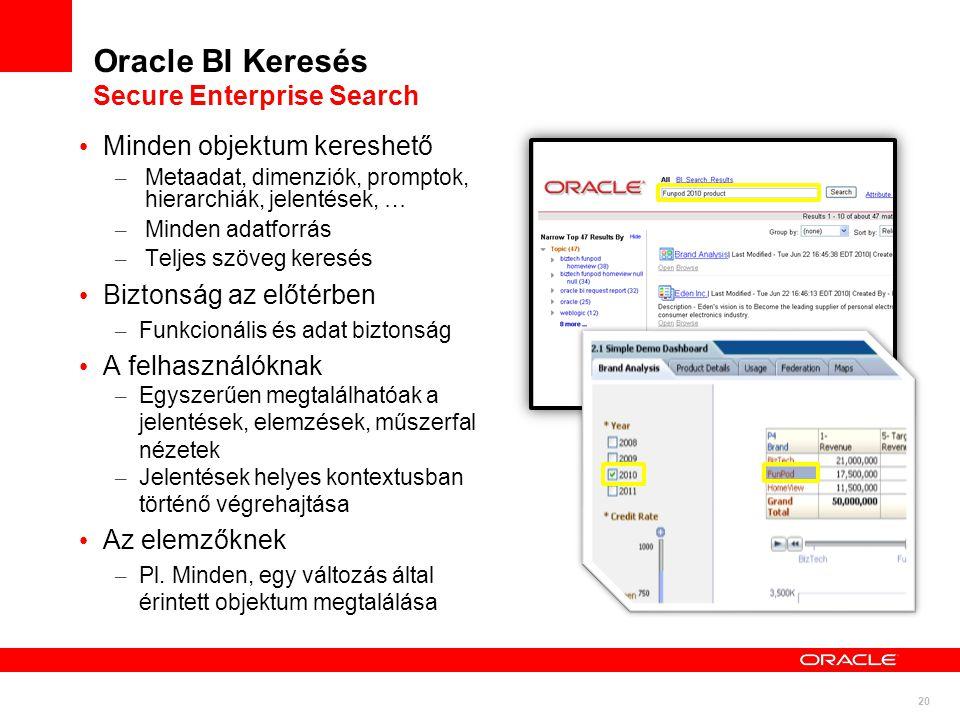 20 Oracle BI Keresés Secure Enterprise Search • Minden objektum kereshető – Metaadat, dimenziók, promptok, hierarchiák, jelentések, … – Minden adatfor