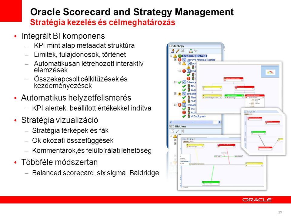 23 Oracle Scorecard and Strategy Management Stratégia kezelés és célmeghatározás • Integrált BI komponens – KPI mint alap metaadat struktúra – Limitek
