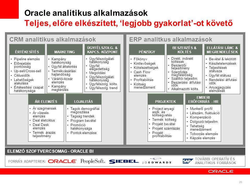 26 CRM analitikus alkalmazásokERP analitkus alkalmazások ÉRTÉKESÍTÉS •Pipeline elemzés •Előrejelzés pontosság •Up-sell/Cross-sell •Ciklusidők •Lehetős