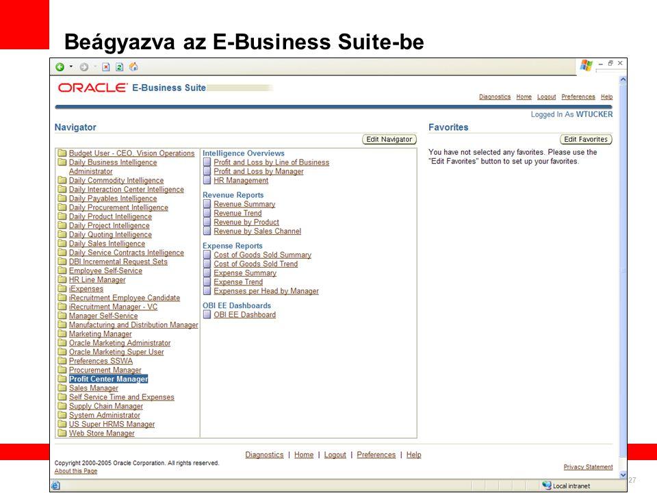 27 Beágyazva az E-Business Suite-be Pervasive Deployment Siebel E-Business SuitePeopleSoft