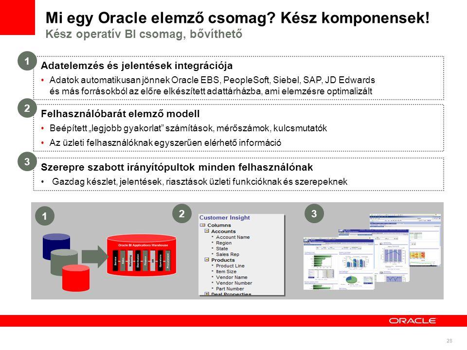 28 1 23 Mi egy Oracle elemző csomag? Kész komponensek! Kész operatív BI csomag, bővíthető Adatelemzés és jelentések integrációja •Adatok automatikusan