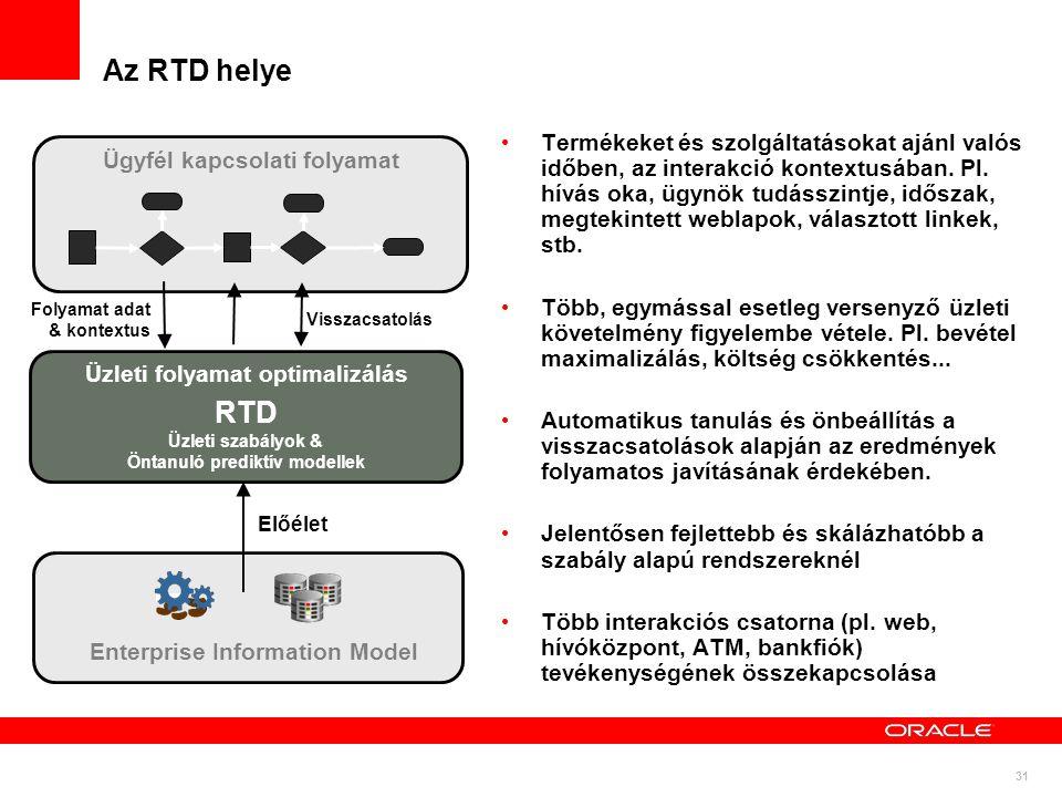 31 Üzleti folyamat optimalizálás Ügyfél kapcsolati folyamat Enterprise Information Model RTD Üzleti szabályok & Öntanuló prediktív modellek Előélet Fo