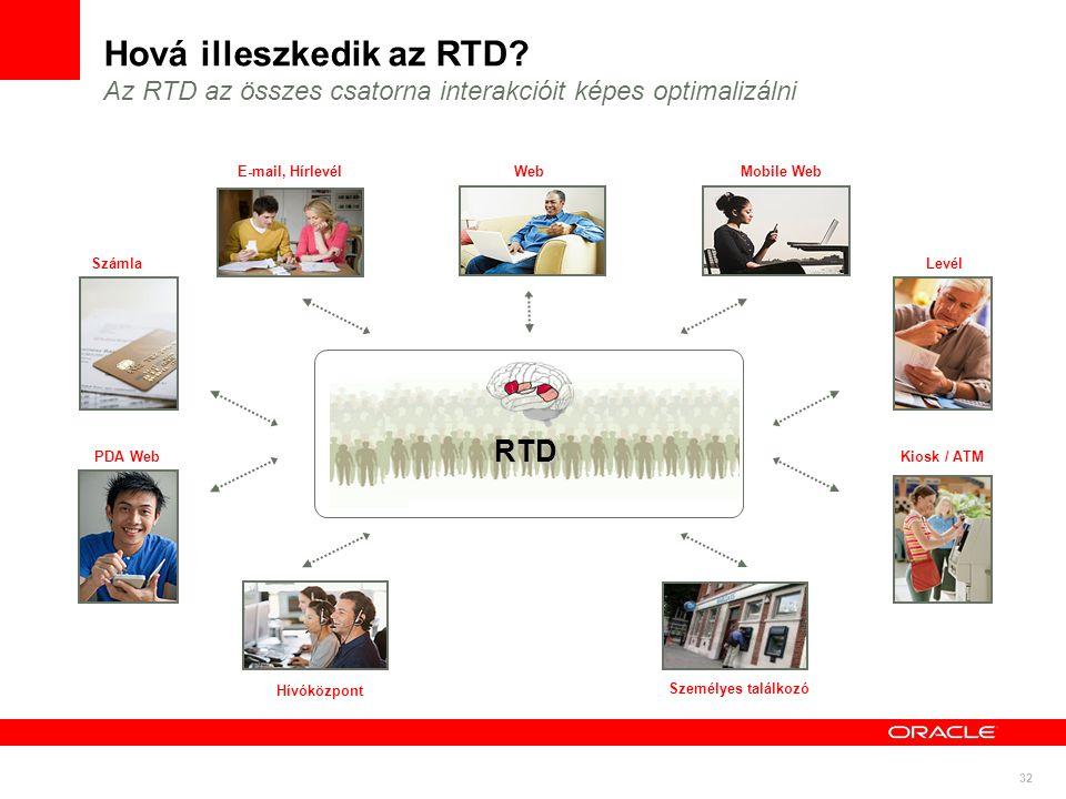 32 Hová illeszkedik az RTD? Az RTD az összes csatorna interakcióit képes optimalizálni E-mail, Hírlevél PDA Web Hívóközpont Személyes találkozó Kiosk