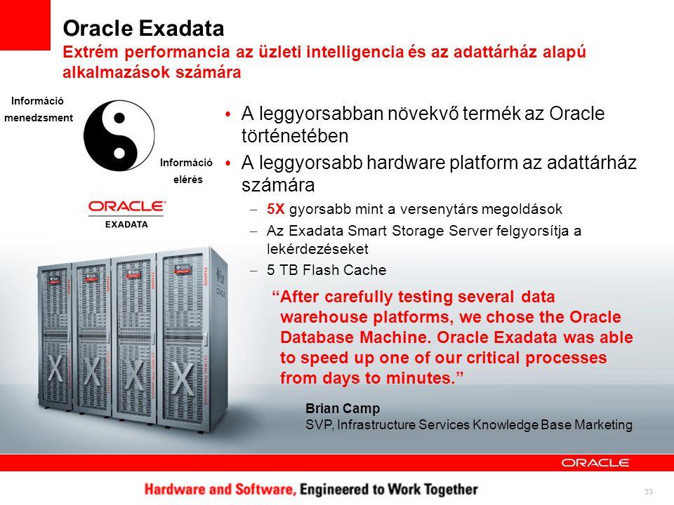 33 Oracle Exadata Extrém performancia az üzleti intelligencia és az adattárház alapú alkalmazások számára • A leggyorsabban növekvő termék az Oracle t