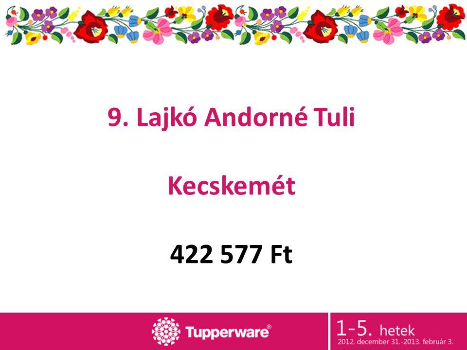 9. Lajkó Andorné Tuli Kecskemét 422 577 Ft