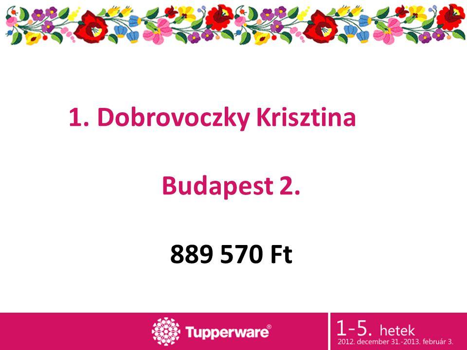 1. Dobrovoczky Krisztina Budapest 2. 889 570 Ft