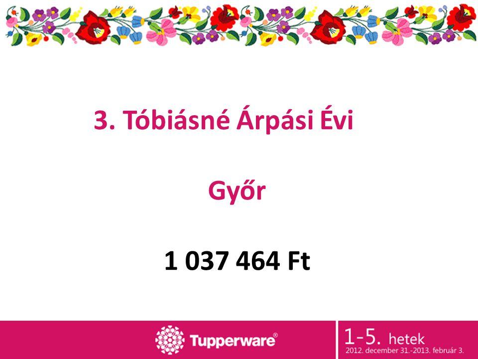 3. Tóbiásné Árpási Évi Győr 1 037 464 Ft