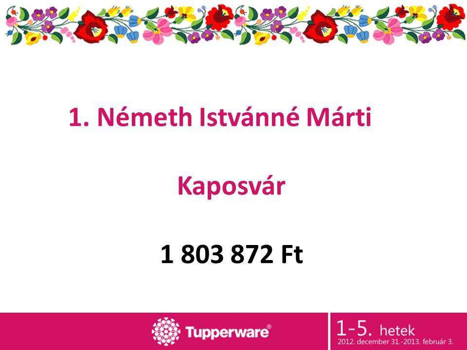 1. Németh Istvánné Márti Kaposvár 1 803 872 Ft