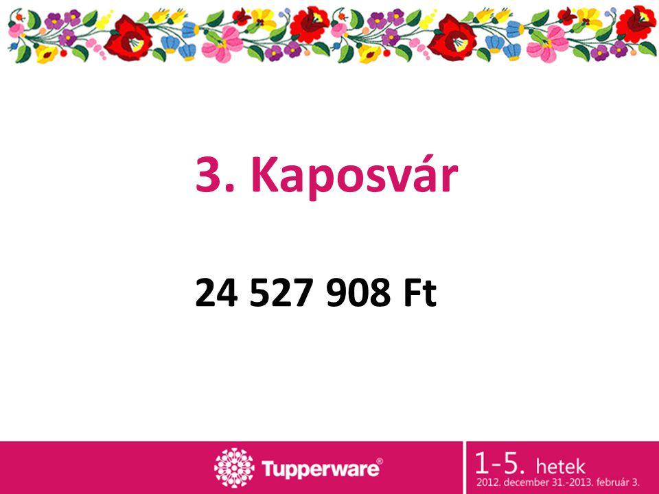 3. Kaposvár 24 527 908 Ft