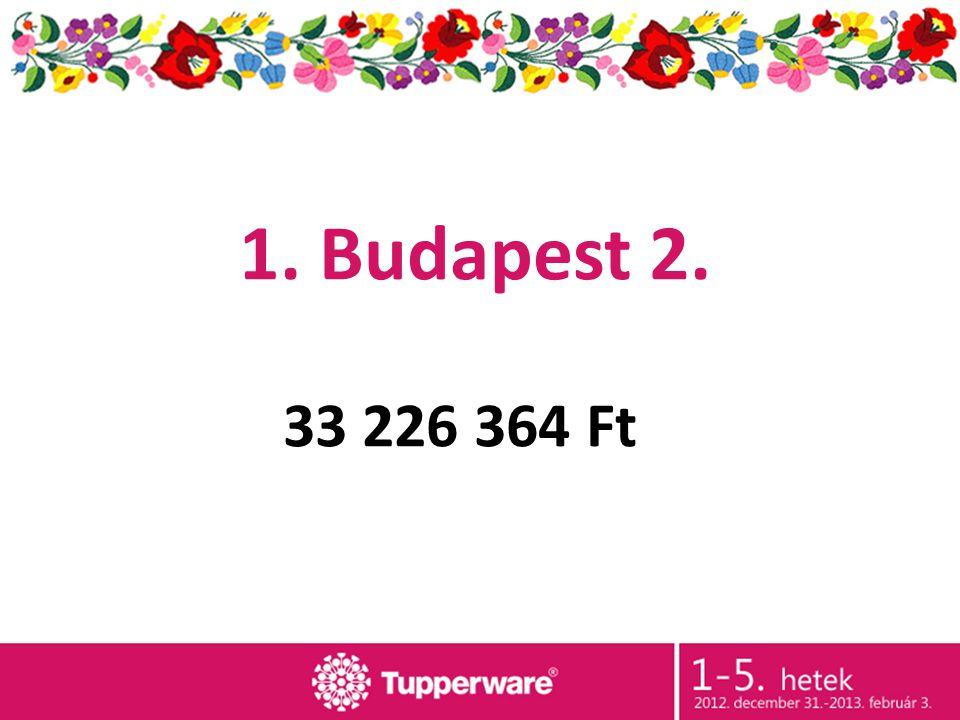 1. Budapest 2. 33 226 364 Ft