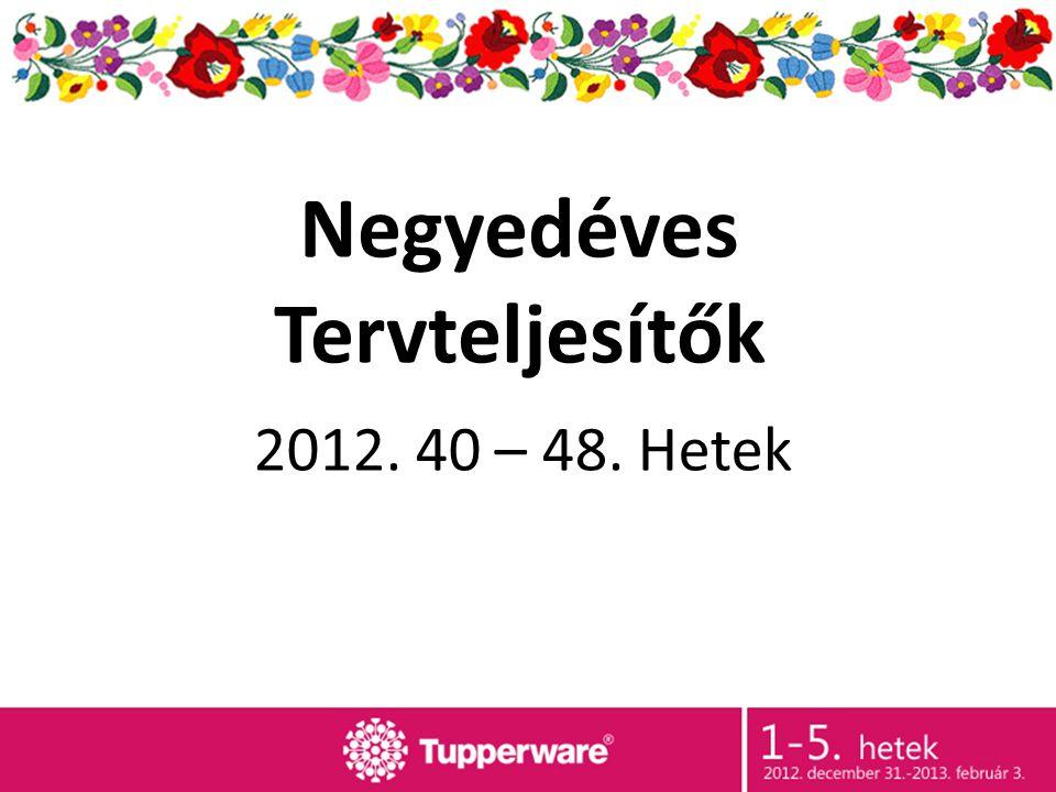 2012. 40 – 48. Hetek Negyedéves Tervteljesítők