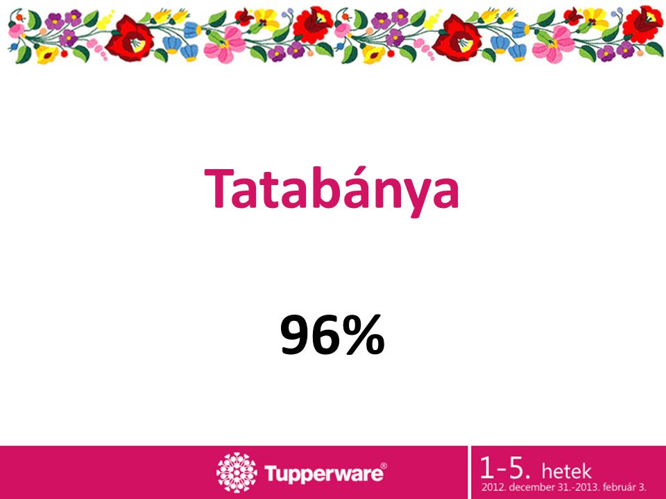 Tatabánya 96%