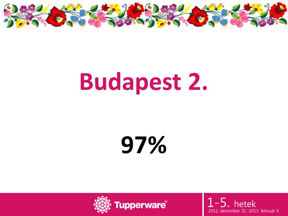 Budapest 2. 97%