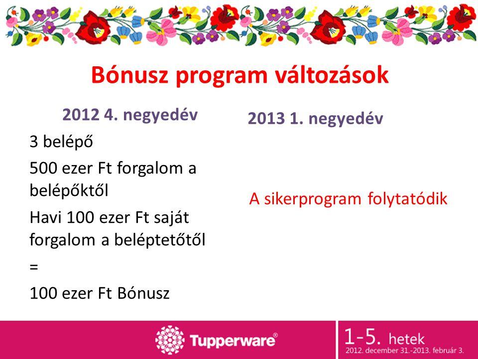 Bónusz program változások 2012 4.
