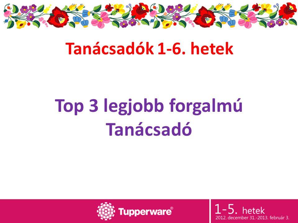 Tanácsadók 1-6. hetek Top 3 legjobb forgalmú Tanácsadó