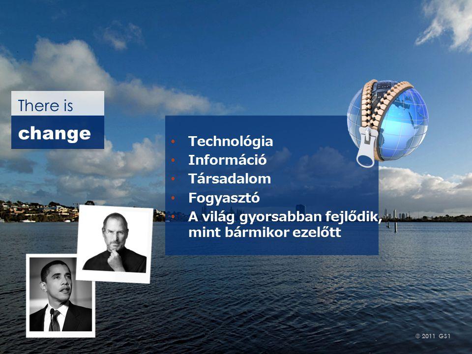 © 2012 GS1 Driving Momentum Together change •Technológia •Információ •Társadalom •Fogyasztó •A világ gyorsabban fejlődik, mint bármikor ezelőtt There