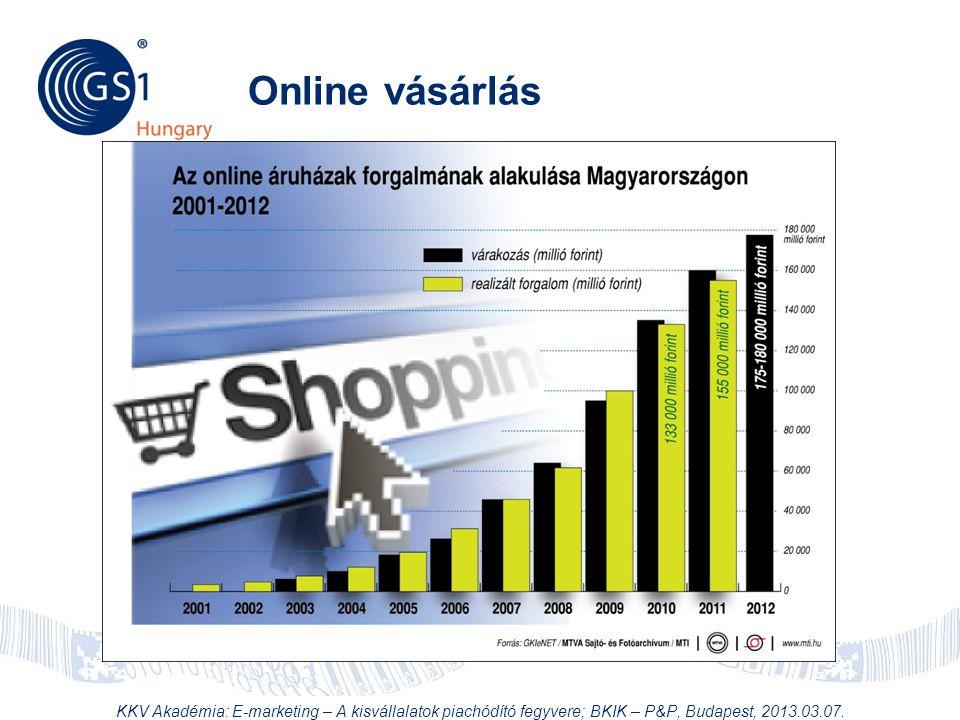 © 2012 GS1 Driving Momentum Together Online vásárlás KKV Akadémia: E-marketing – A kisvállalatok piachódító fegyvere; BKIK – P&P, Budapest, 2013.03.07