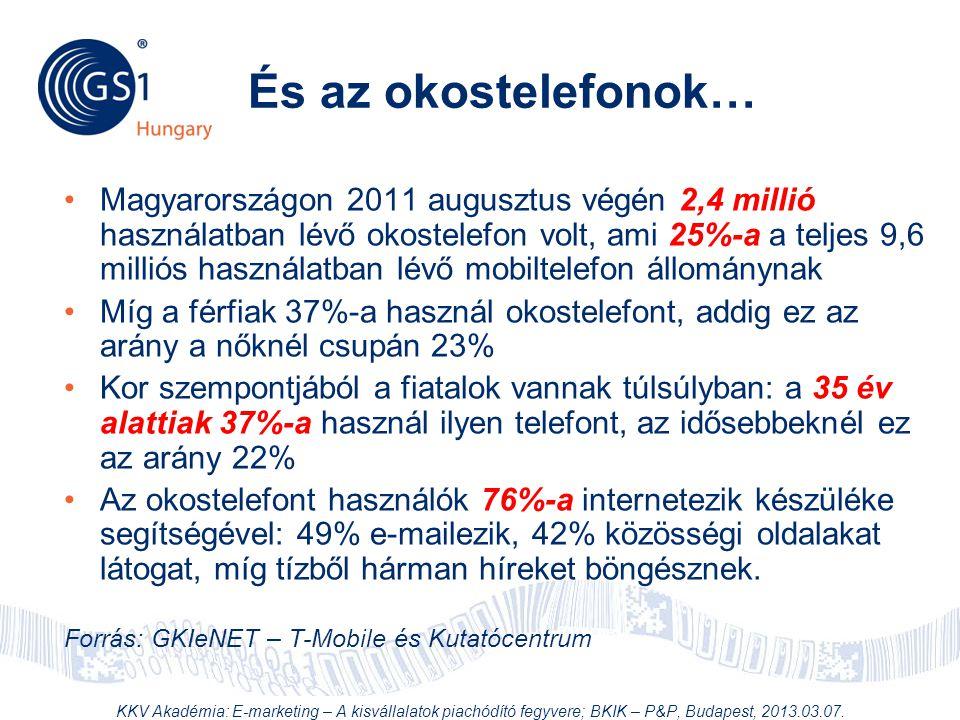 © 2012 GS1 Driving Momentum Together És az okostelefonok… •Magyarországon 2011 augusztus végén 2,4 millió használatban lévő okostelefon volt, ami 25%-