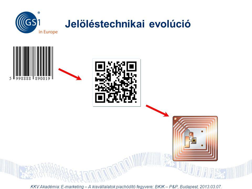 © 2012 GS1 Driving Momentum Together Jelöléstechnikai evolúció KKV Akadémia: E-marketing – A kisvállalatok piachódító fegyvere; BKIK – P&P, Budapest,