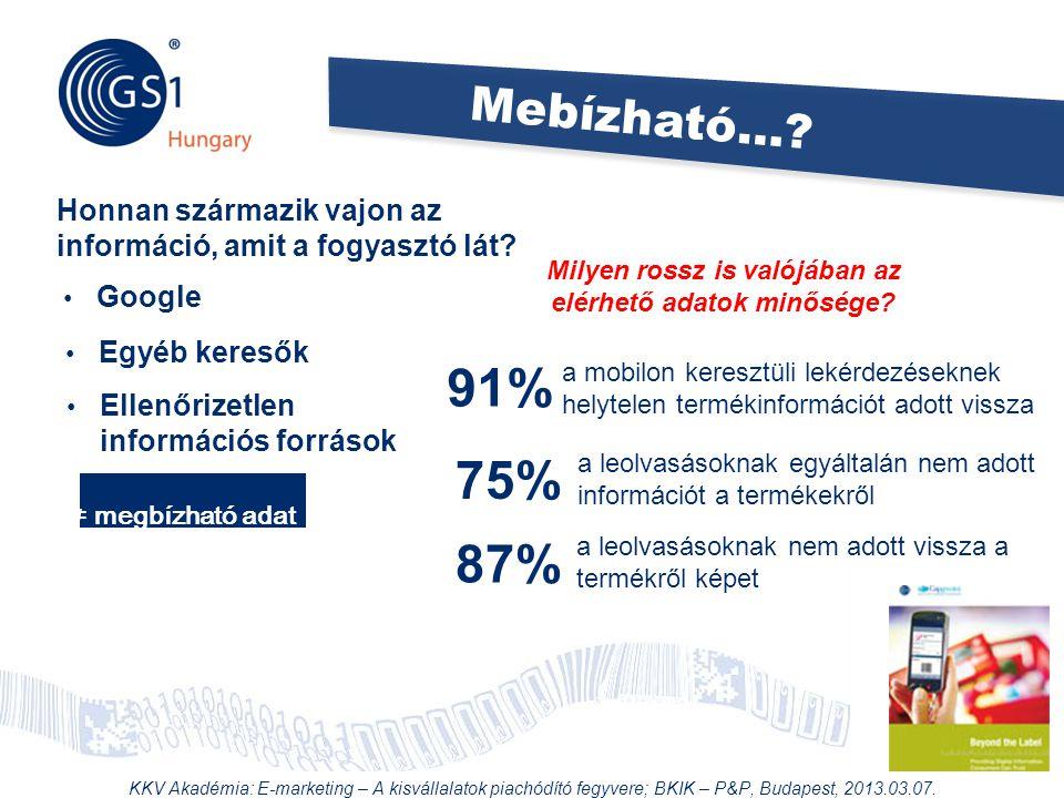 © 2012 GS1 Driving Momentum Together Honnan származik vajon az információ, amit a fogyasztó lát? ≠ megbízható adat Mebízható…? • Google • Egyéb kereső