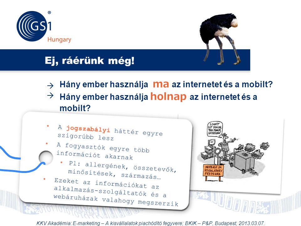 © 2012 GS1 Driving Momentum Together Ej, ráérünk még! Hány ember használja ma az internetet és a mobilt? Hány ember használja holnap az internetet és