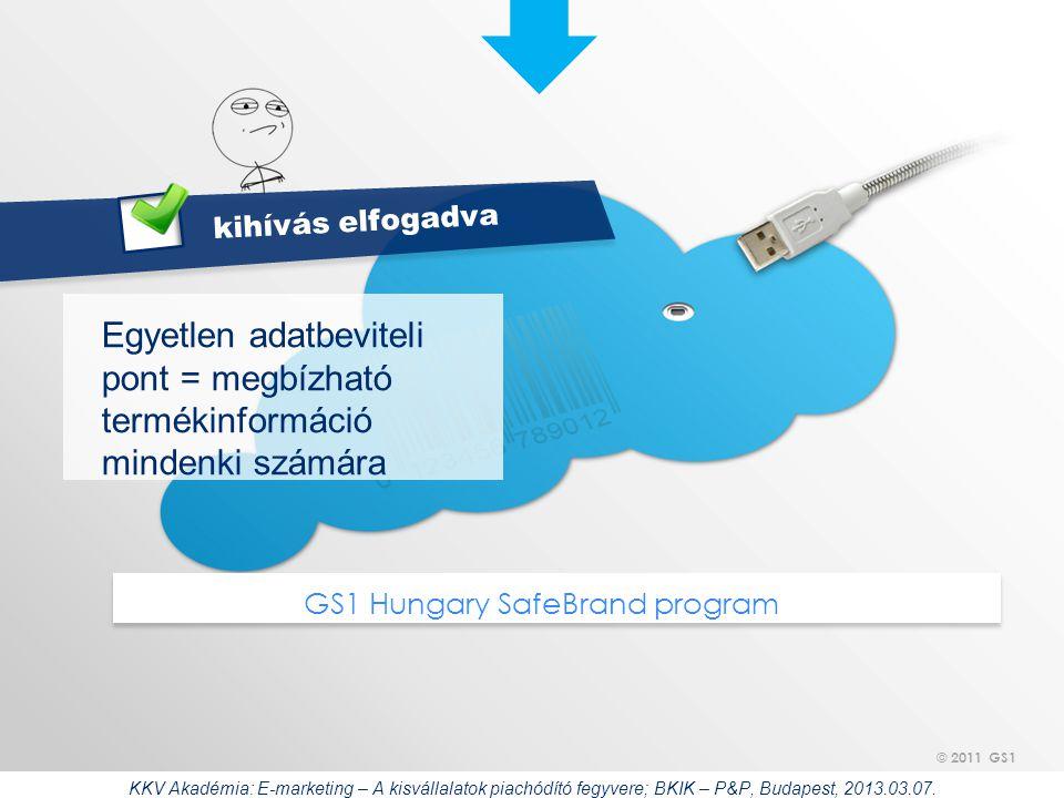 © 2012 GS1 Driving Momentum Together GS1 Hungary SafeBrand program Egyetlen adatbeviteli pont = megbízható termékinformáció mindenki számára © 2011 GS