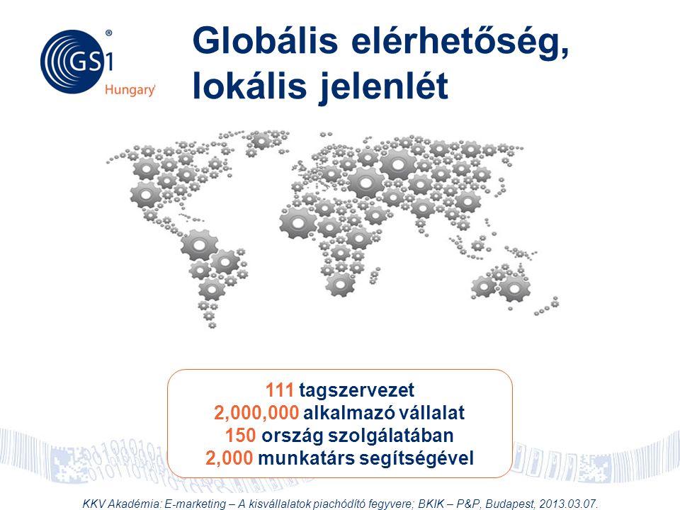 © 2012 GS1 Driving Momentum Together Globális elérhetőség, lokális jelenlét 111 tagszervezet 2,000,000 alkalmazó vállalat 150 ország szolgálatában 2,0