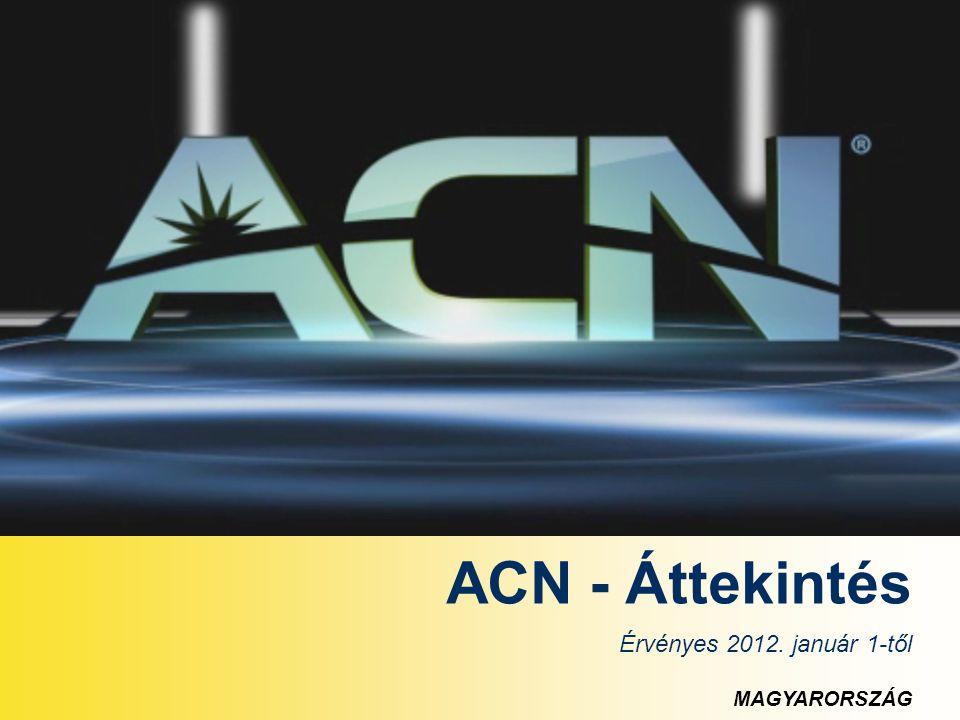 FONTOS MEGJEGYZÉS Az ACN üzletből csak ügyfélszerzés útján generálható jövedelem.
