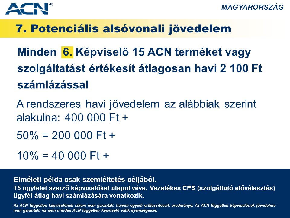 A rendszeres havi jövedelem az alábbiak szerint alakulna: 400 000 Ft + 50% = 200 000 Ft + 10% = 40 000 Ft + MAGYARORSZÁG Elméleti példa csak szemléltetés céljából.