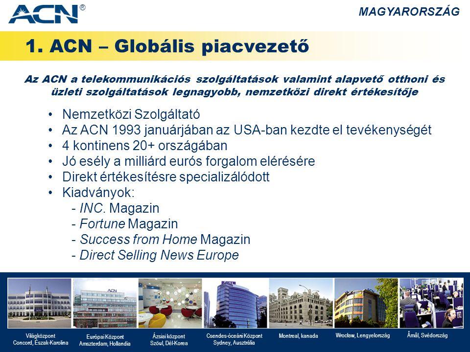 1. ACN – Globális piacvezető MAGYARORSZÁG •Nemzetközi Szolgáltató •Az ACN 1993 januárjában az USA-ban kezdte el tevékenységét •4 kontinens 20+ országá