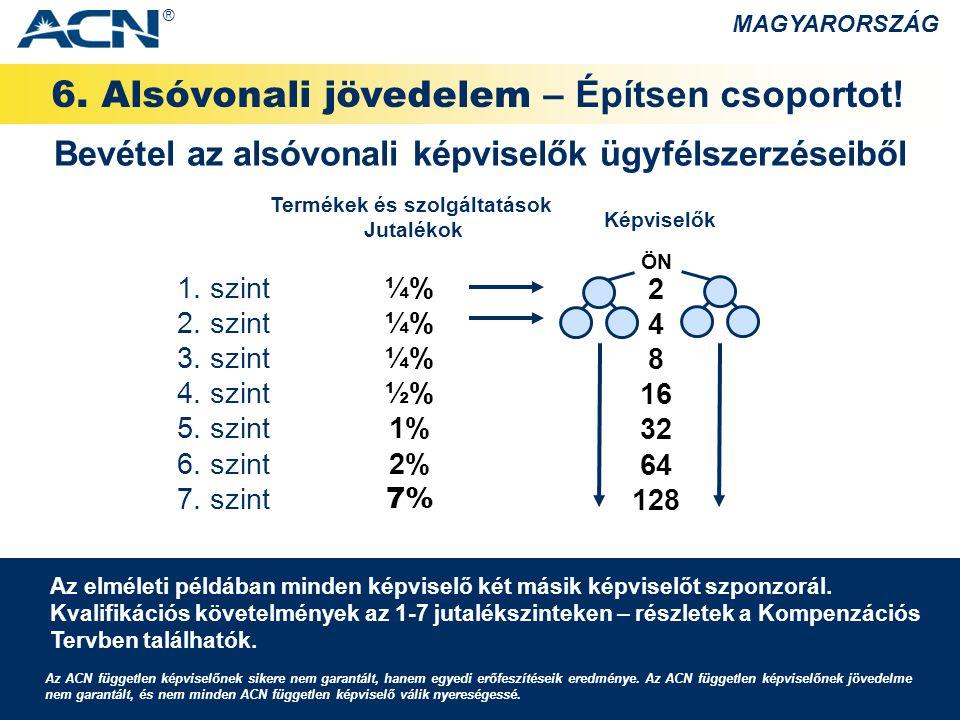 6.Alsóvonali jövedelem – Építsen csoportot.