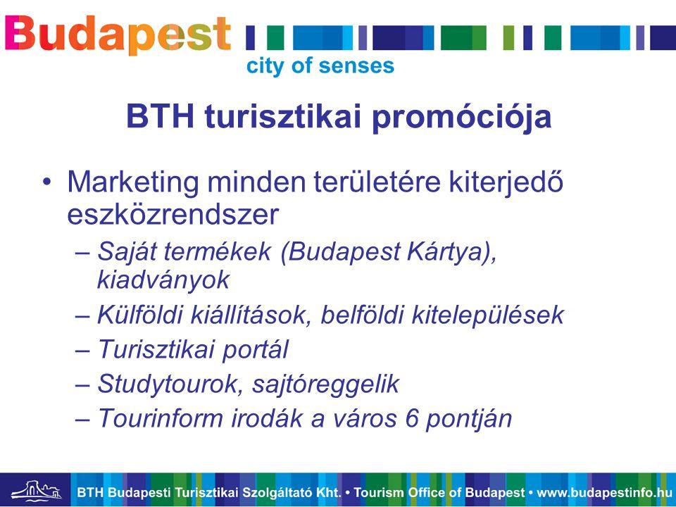 BTH turisztikai promóciója •Marketing minden területére kiterjedő eszközrendszer –Saját termékek (Budapest Kártya), kiadványok –Külföldi kiállítások,