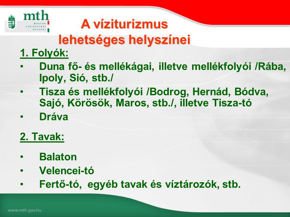 1. Folyók: •Duna fő- és mellékágai, illetve mellékfolyói /Rába, Ipoly, Sió, stb./ •Tisza és mellékfolyói /Bodrog, Hernád, Bódva, Sajó, Körösök, Maros,