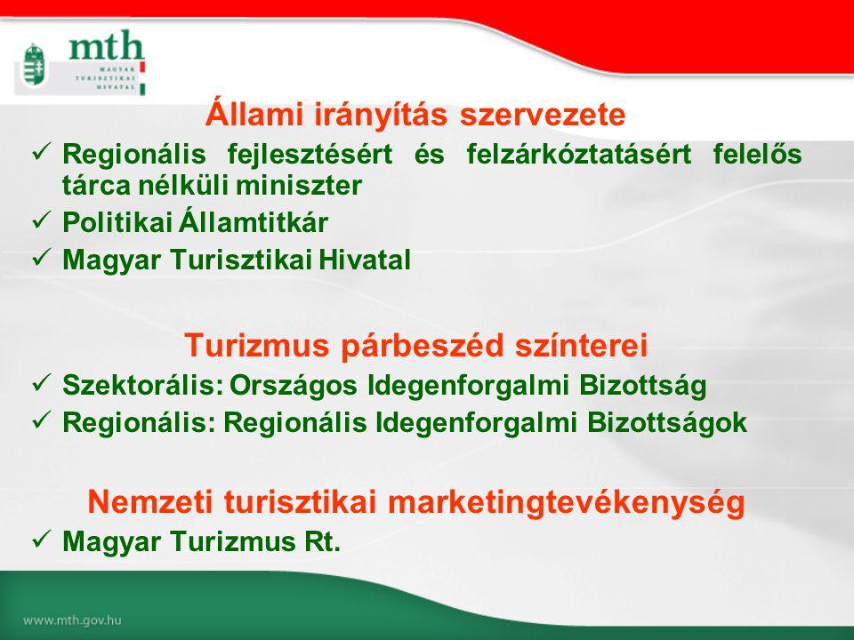 Állami irányítás szervezete  Regionális fejlesztésért és felzárkóztatásért felelős tárca nélküli miniszter  Politikai Államtitkár  Magyar Turisztik