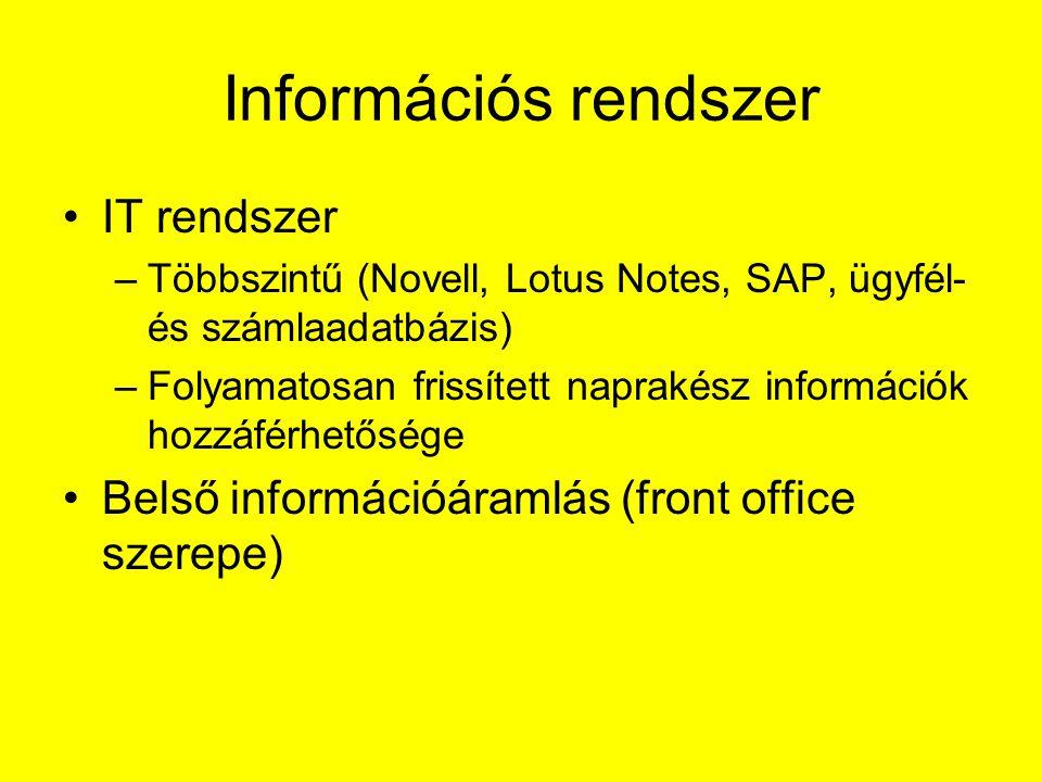 Információs rendszer •IT rendszer –Többszintű (Novell, Lotus Notes, SAP, ügyfél- és számlaadatbázis) –Folyamatosan frissített naprakész információk ho